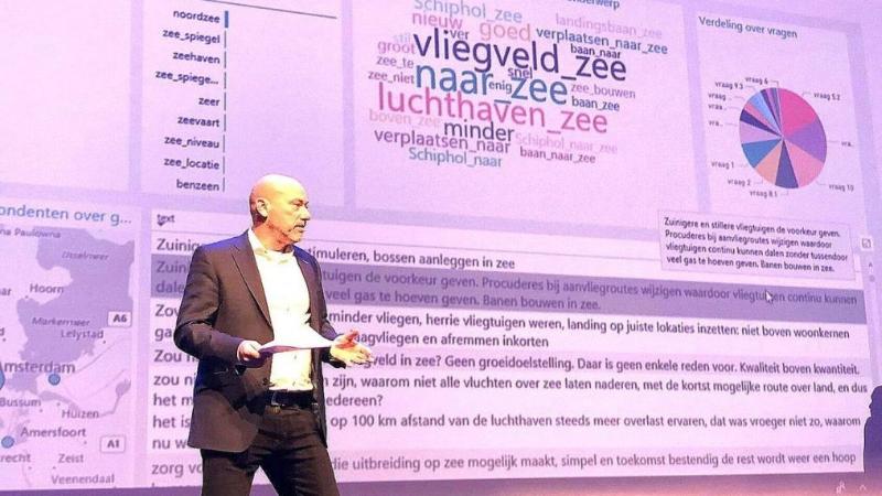 Maatschappelijke consultatie met inzet van kunstmatige tekstintelligentie voor de Omgevingsraad Schiphol